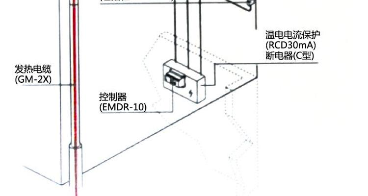 天沟融雪电伴热系统|安徽环瑞一站式解决方案供应商